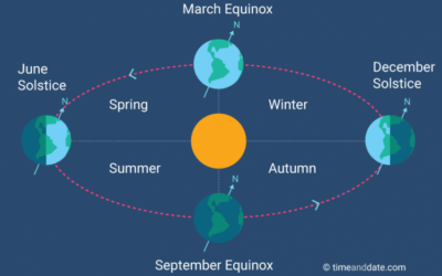 Stargazing—Week of June 17th through June 23rd, 2019