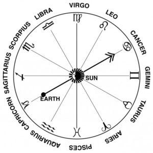 zodiacal-chart