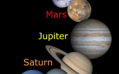 The Dreaded Mars-Saturn Clash – April 2/3, 2018 – How will it affect you?