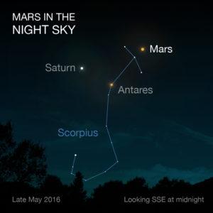 Mars-Sky-Viewing-May2016-sm